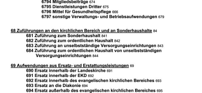 400 Archiv Verordnung über das Kirchliche Finanzwesen (KF-VO ...